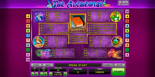 igrovoi-avtomat-alchemist