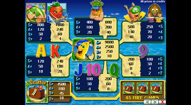 bananas-go-bahamas-info