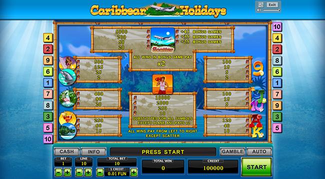 igrovoi-avtomat-carribean-holidays
