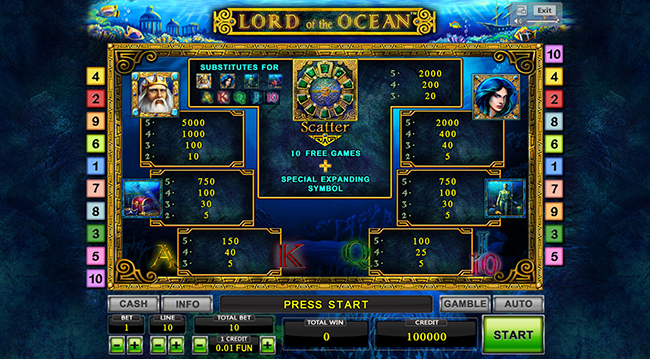 lord_of_the_ocean_info