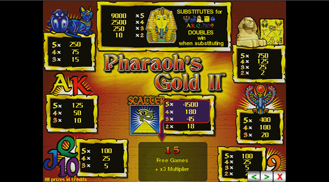 pharaohs-gold-2-info