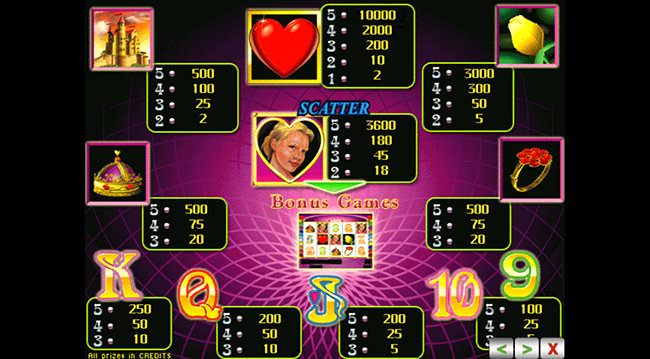 queen-of-hearts-info