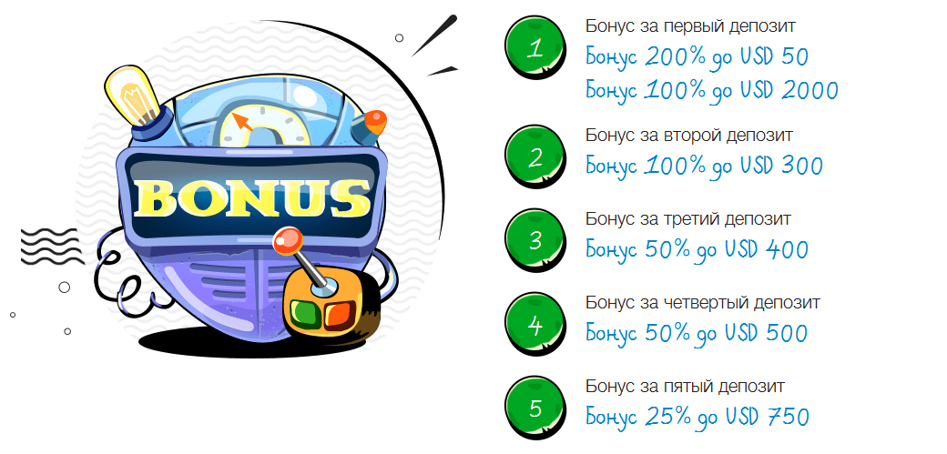Казино X Бонус