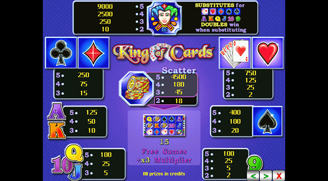 king-of-cards-info