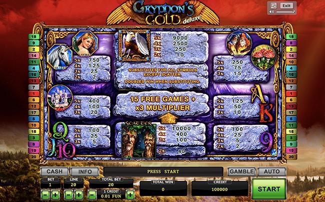 igrovoi-avtomat-gryphons-gold-info