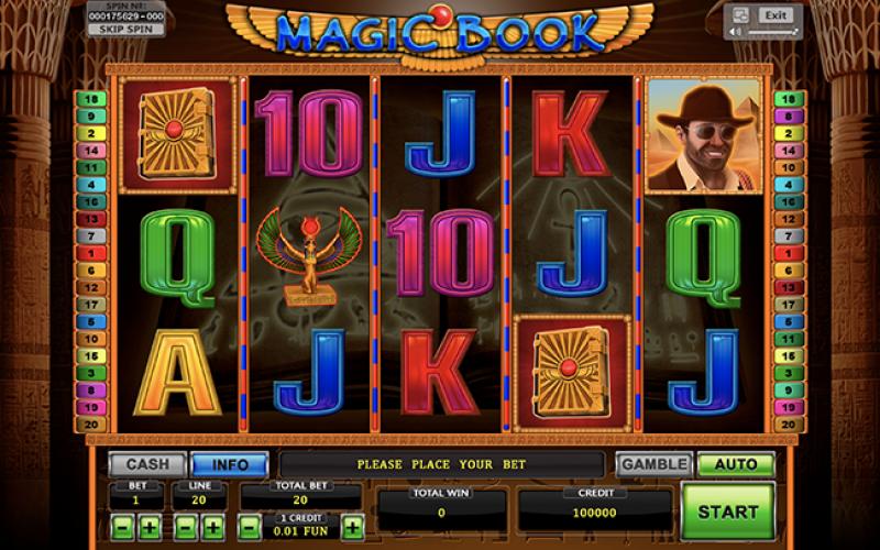 Ігрові автомати онлайн безкоштовно на віртуальні гроші