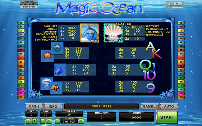 igrovoi-avtomat-magic-ocean-info