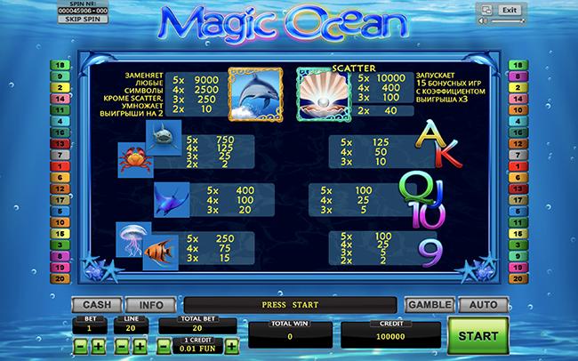 igrovoi-avtomat-magic-ocean-info